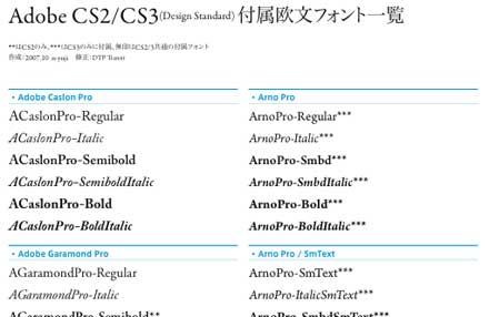 Adobe CS2,CS3の付属欧文フォント見本一覧PDF